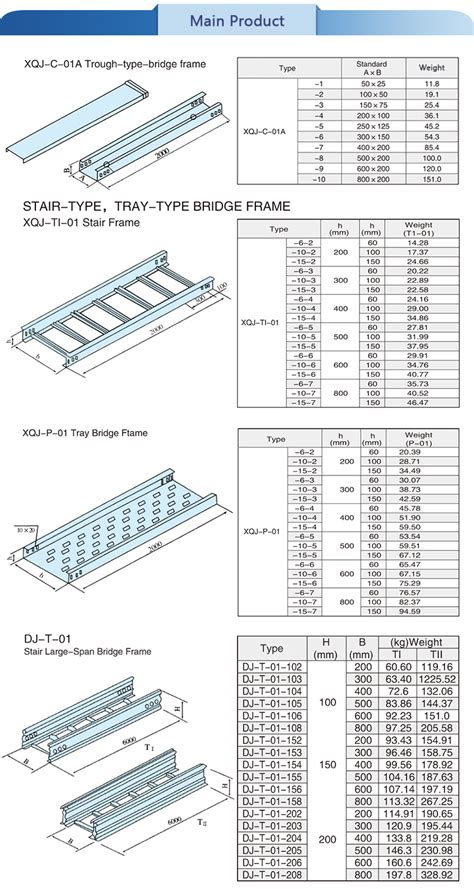 Kabel Tray Tipe U 200 X 100 X 2400 X 1 2 Mm 55 ladder type cable tray weight cable tray manufacturers suppliers exporters noir