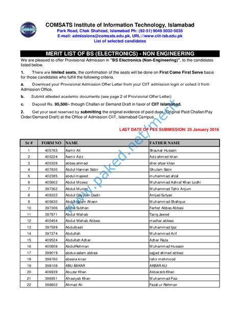 Comsats Mba Fee Structure by See Also Hec Ranking Admission Test Sle Papers Nts