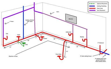 Plumbing Layout For Bathroom by Bathroom In Bathroom Plumbing In Bathroom