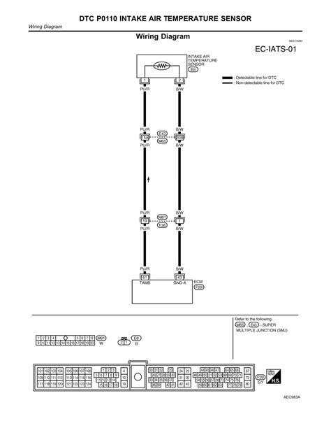 electronic throttle control 2001 nissan xterra parking system repair guides engine control systems 2001 ka24de 4 autozone com