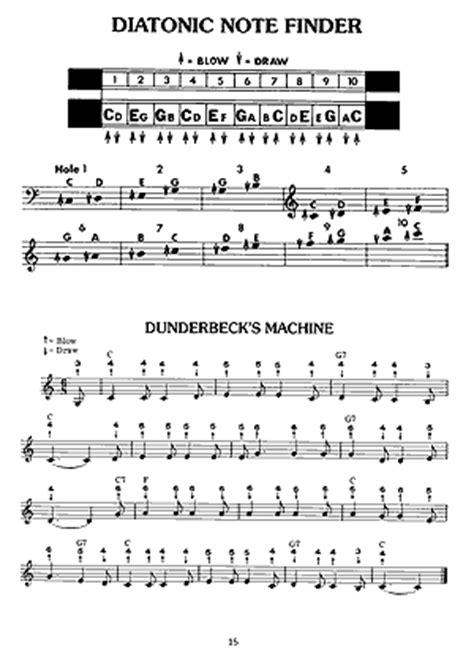 swing low sweet chariot harmonica harmonica handbook book cd set mel bay publications inc