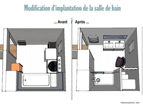 Agencement Salle De Bain 4m2 by Amenagement Salle De Bain 4m2