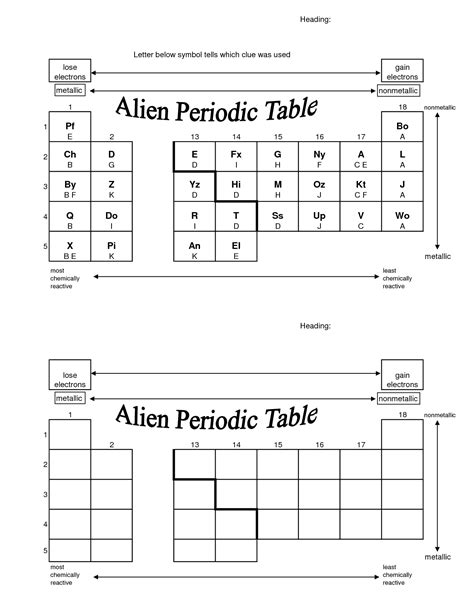 periodic table challenge answer key kihei charter stem academy middle science