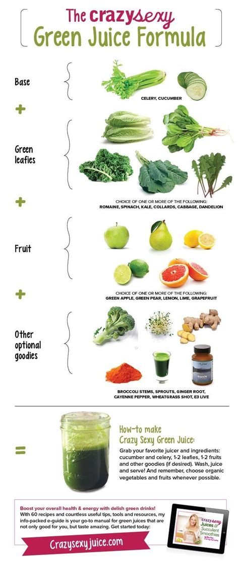Kris Carr Detox kris carr s green juice guide alkaline acid detox