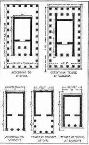 Greek Temple Floor Plan by The Project Gutenberg Ebook Of Ten Books On Architecture