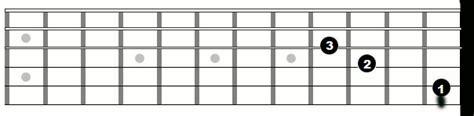 kunci gitar minor fm f m gbm belajar teknik bermain chord yg belajar kunci gitar chord dasar dengan gambar chord