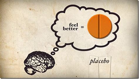 placebo effect research paper study claim placebo effect relieve symptoms and improve