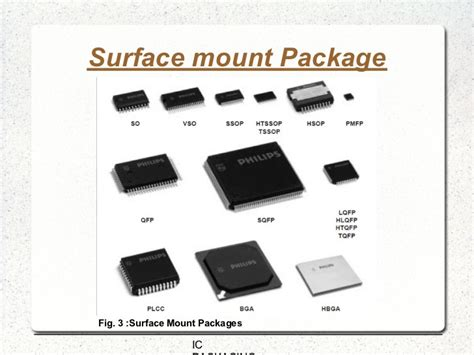 integrated circuit chip package ic packaging