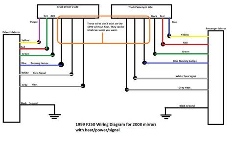 wiring diagram for 1999 ford f250 wiring get free image