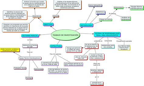 consulta de procesos judiciales por nombre consulta de procesos judiciales por numero de cedula