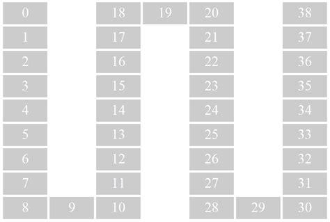 layout algorithm javascript javascript snake alike fluid layout algorithm stack