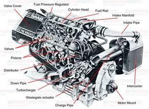 basic engine parts understanding turbo buyautoparts