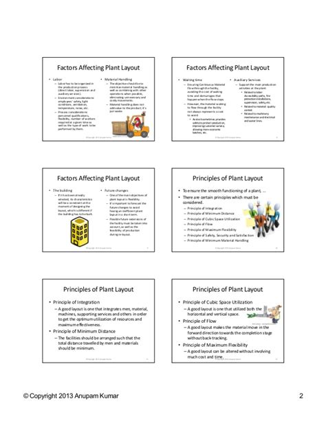 plant layout meaning and objectives plant layout its objectives