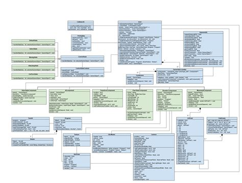 membuat flowchart di libreoffice class diagram game images how to guide and refrence