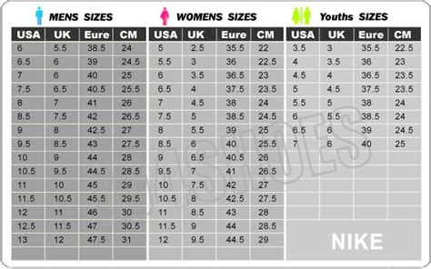 nike shoes size chart shoe size chart