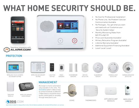 home security systems cameras with solutions pht