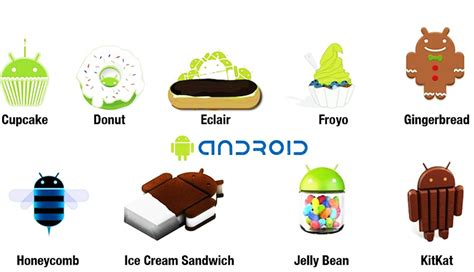 all androids complete android os version history till date