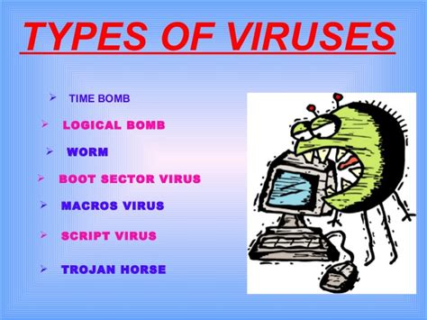 people connect usa various types of computer security threats