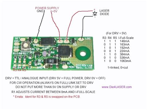 connect laser diode to driver die4drive
