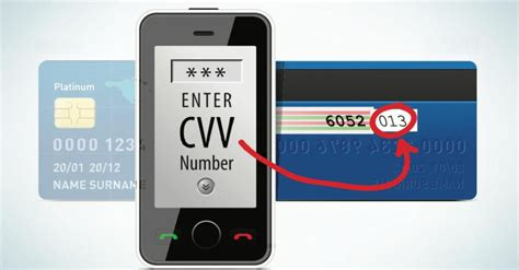 How to guess credit card security codes ? Naked Security