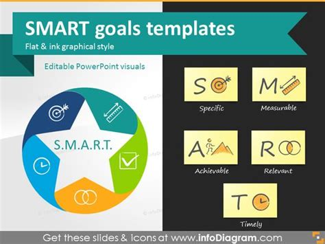 smart powerpoint templates smart goals template ppt presentation predesigned shapes