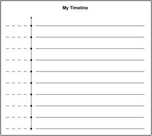 best photos of fill in timeline template printable blank