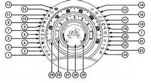 Fiat 500 Symbols Fiat 500 Generic Warning Light 2017 Ototrends Net