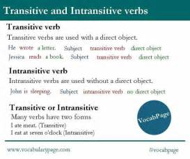 transitive and intransitive verbs vocabulary home