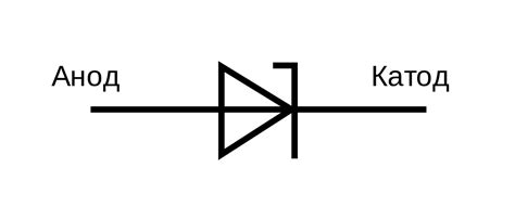 show the symbol for zener diode file zener diode symbol ru svg wikimedia commons