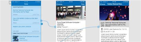 software engineering unikom codelabs medium