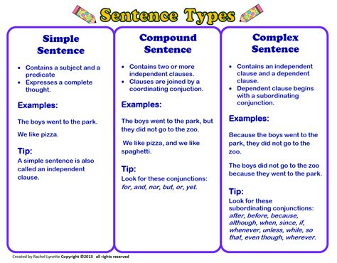 sentence pattern types tales of a 4th grade classroom march 2014