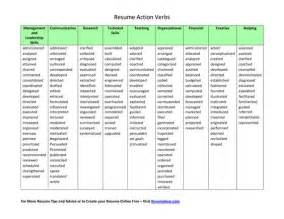 Action Verbs For Resumes And Cover Letters Resume Action Verbs Printable Chart From Resume Bear