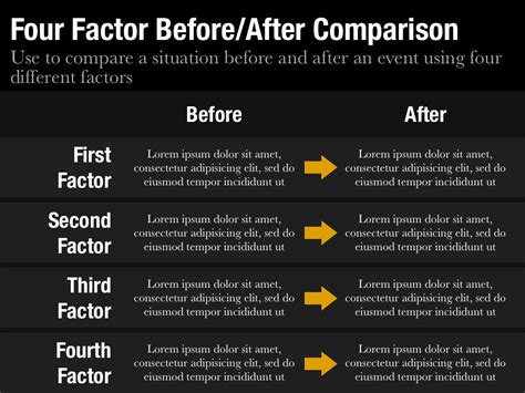 before after comparison template for keynote and