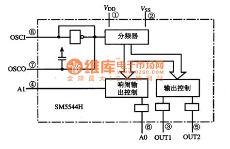 integrated circuit digital clock sm5544h the digital clock integrated circuit lifier circuit circuit diagram seekic