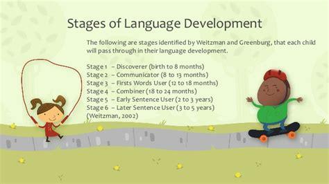 language development communication and language development in children