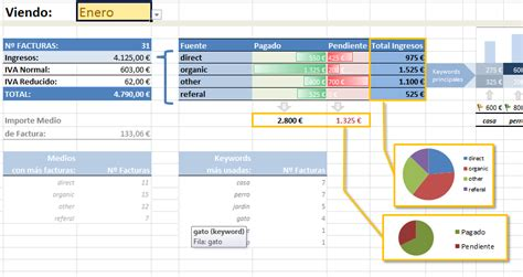 tablas dinmicas para hacer el estado de cambios en la analitica con excel seo mallorca