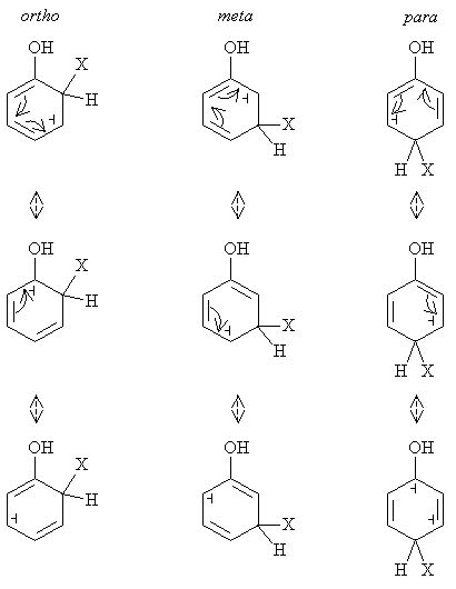 Multiplek Phenol understanding phenols and aryl halides universalclass