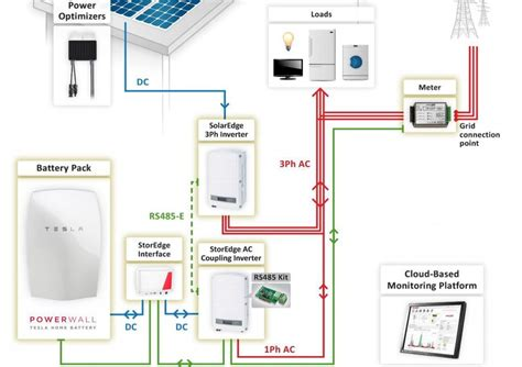 solar pv wiring diagram uk solar pv wiring diagram uk
