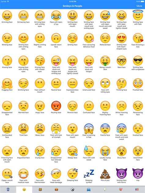all iphone emoji faces app shopper emoji meanings dictionary list shopping