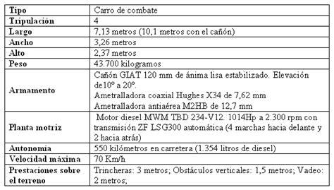 tabla de pago de impuestos 2016 vehiculos tabla de pago de impuestos 2016 vehiculos impuesto a la