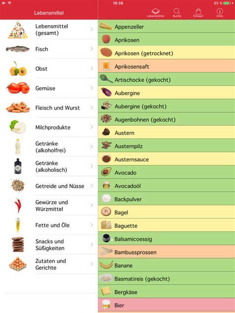 niereninsuffizienz ernährung tabelle oox ern 228 hrung bei nierensteinen und gicht im app store