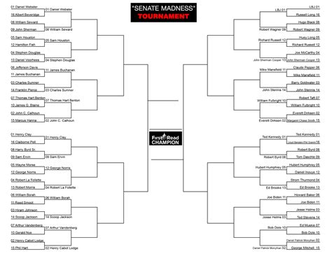 tournament bracket names witty funny 2016 tournament bracket names