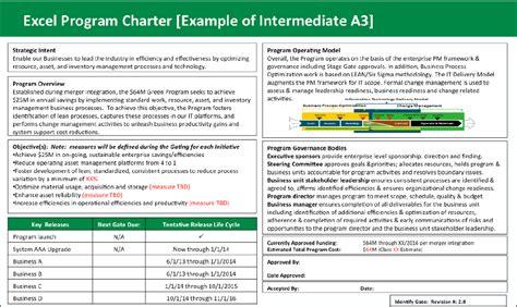 program charter template pmbok project charter exle www pixshark images