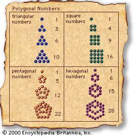thought pattern thesaurus polygonal number pebble patterns kids encyclopedia