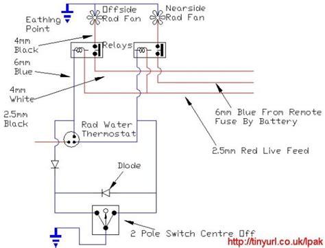 diagrams 35082480 fiat ducato wiring diagram fiat