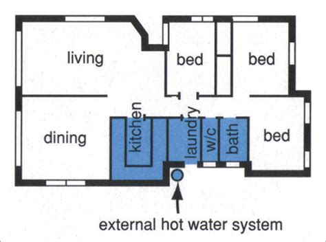 design criteria for hot water supply system fantastic hot water systems how they work gallery