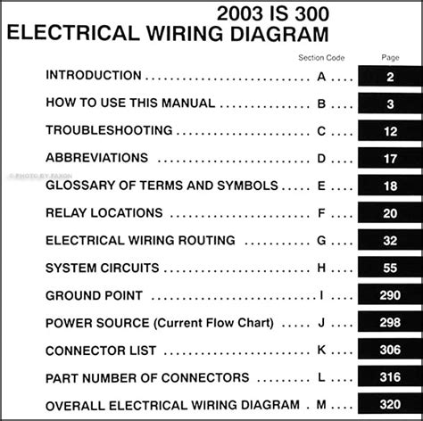 lexus ls400 radio wiring diagram on is300 lexus free