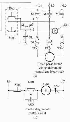 3 Wire Stop Start Wiring Diagram Agnitum Me Three Wire Circuit