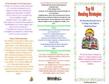 Parent Resource Top 10 Reading Strategies All Parents Should Know Brochure Parent Brochure Templates