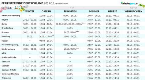 wann sind winterferien ferien deutschland 2017 220 bersicht aller bundesl 228 nder
